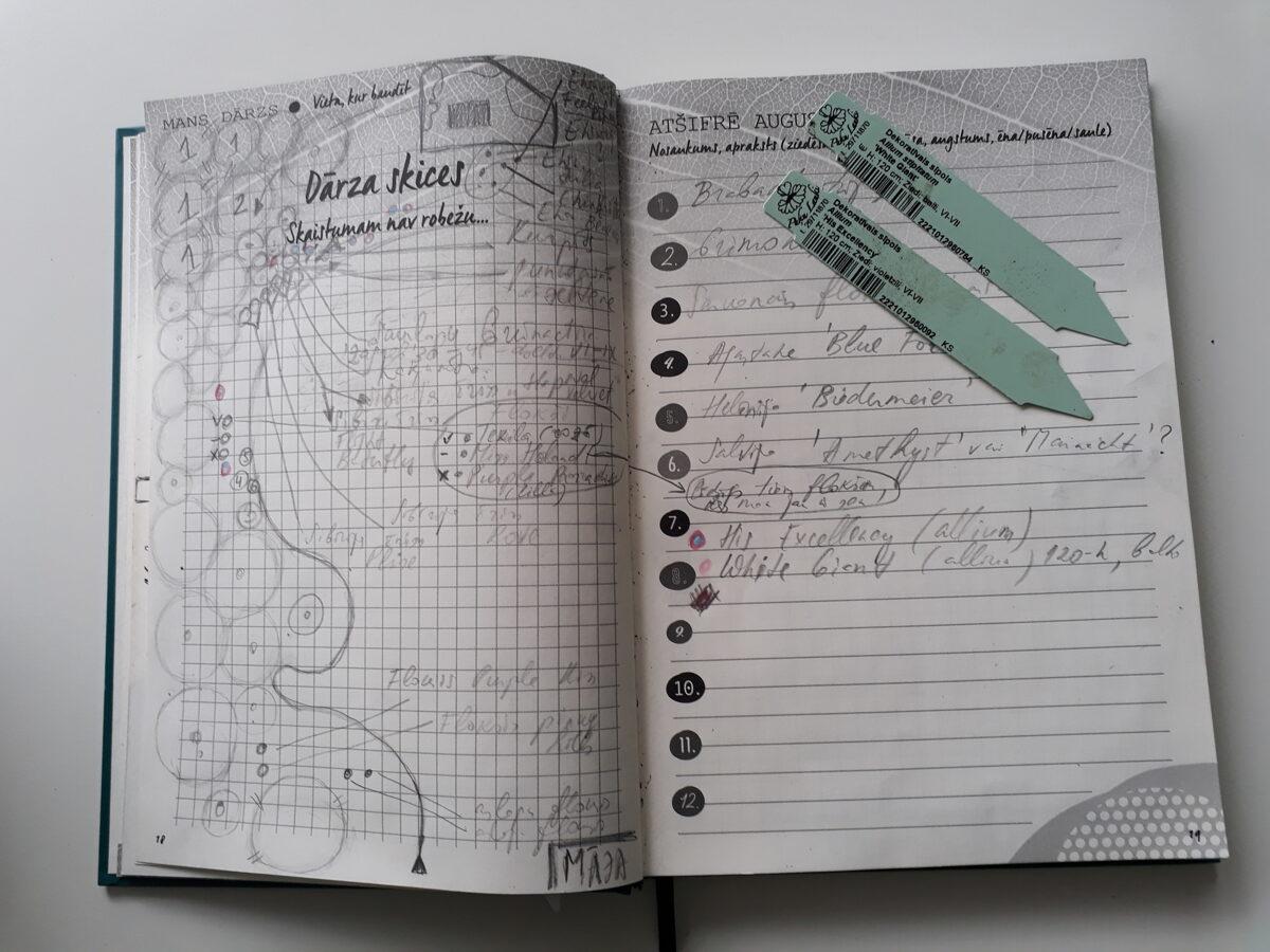 """Plānotājs, piezīmju grāmata """"Mans dārzs"""" (tumši zaļa)"""